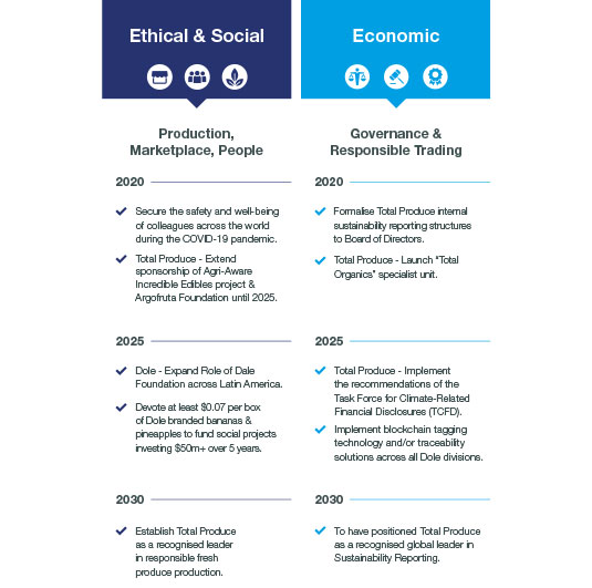 Ethical-and-Economic-2025-And-Beyond
